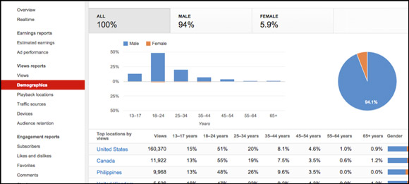 youtube-analytics-img3