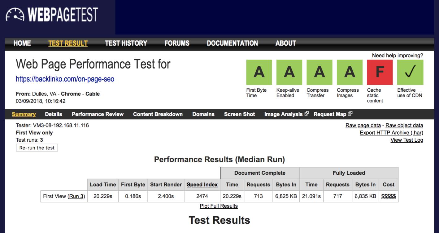 WebPageTest - результаты