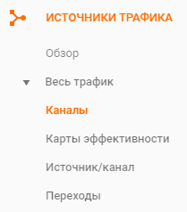 Сайдбар Google Analytics